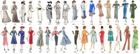 modaevolucic3b3n-de-la-moda-femenina-en-el-siglo-xx