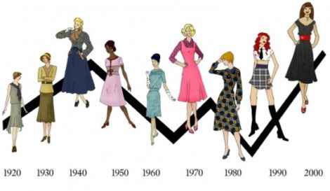 modahistory-fashion3