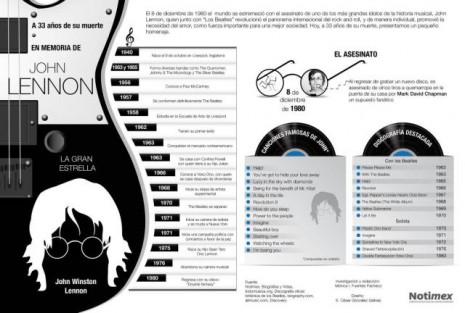 infografia_john_lennon