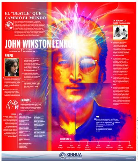 infografia_john_winston_lennon