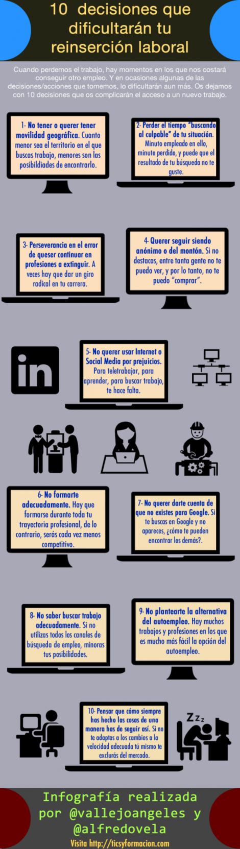 infografia_10_decisiones_que_complicaran_tu_insercion_laboral-fw