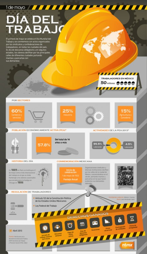 infografia_dia_trabajo_mexico