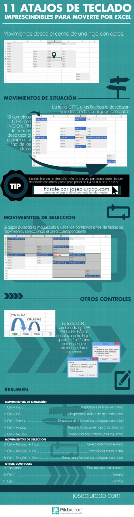 11-atajos-teclado-excel-infografia (1)