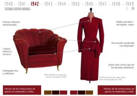 moda-y-mueble-cine-segunda-guerra-mundial