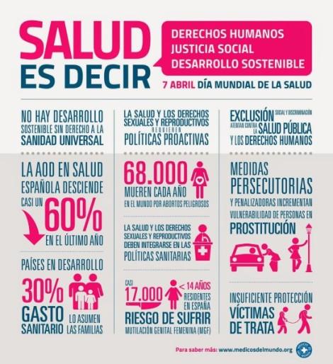 MdM_Mes_Salud_Infograf