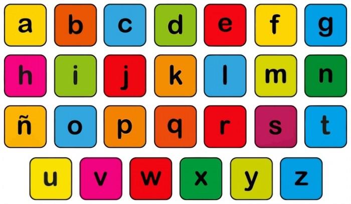 Moldes De Letras Bonitas Para Imprimir A Color Decoradas Mayúsculas Y Minúsculas